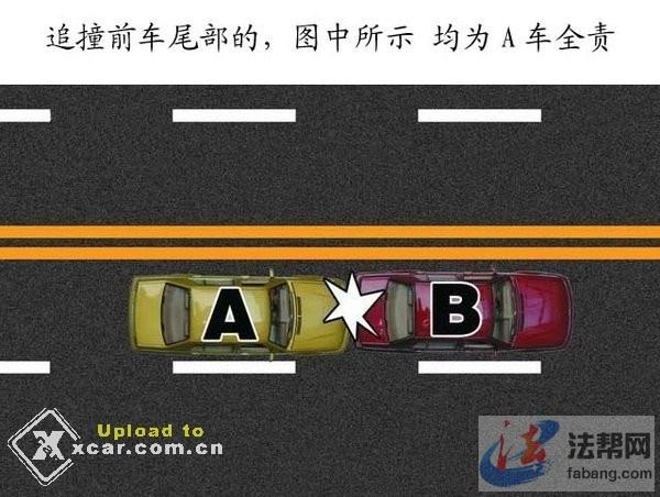 2014劳动合同书范本_交通事故责任认定图解(一)-交通事故责任认定-法帮网